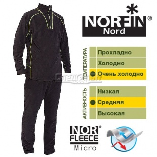 ��������� Norfin NORD